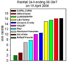 Rainfall totals 24-h to 06 GMT on 19 April 2006. Internet sources.