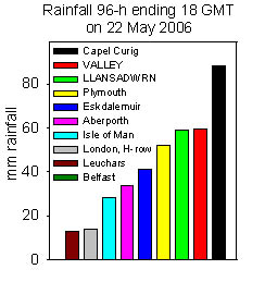 Rainfall accumulated 96-h up to 18 GMT on 22 May 2006. Internet sources.