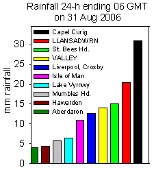 Rainfall accumulated 24-h up to 06 GMT on 31 August 2006. Internet sources.